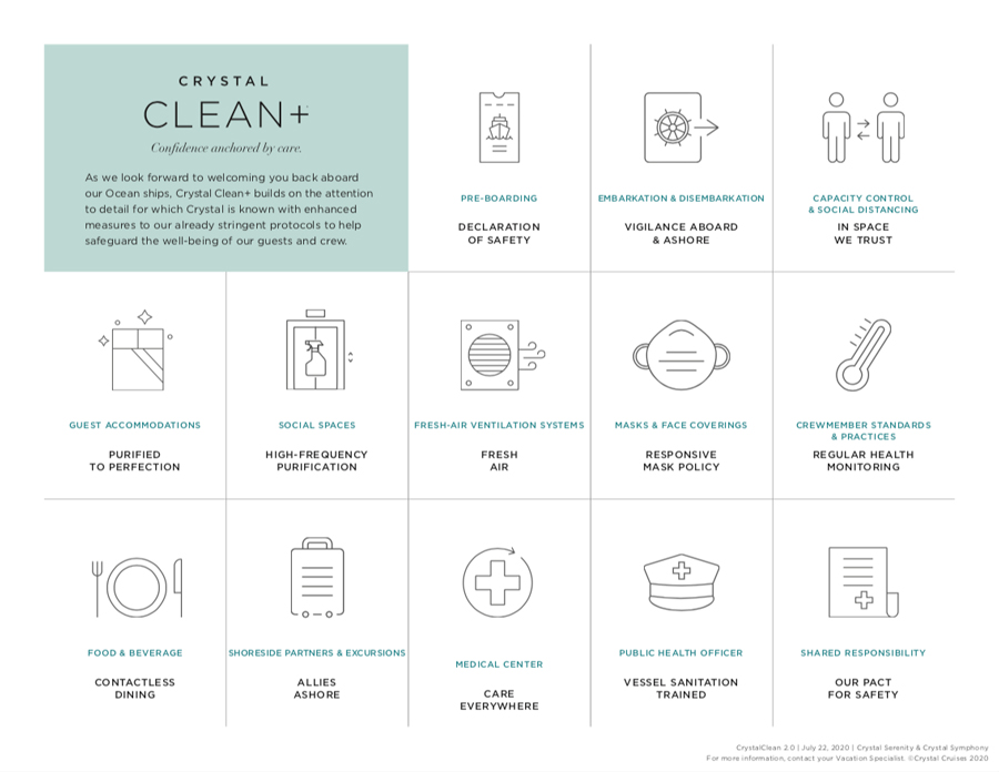 Crystal Cruises - Crystal Clean+ Protocols Chart