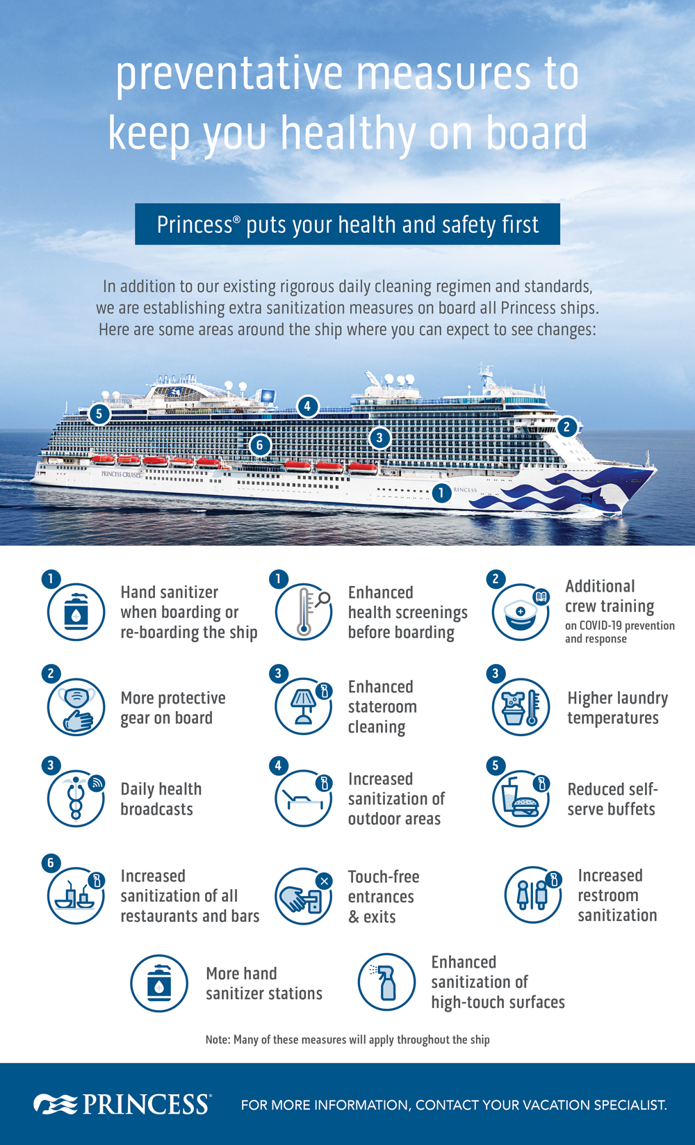 Princess Cruises HPreventative Measures